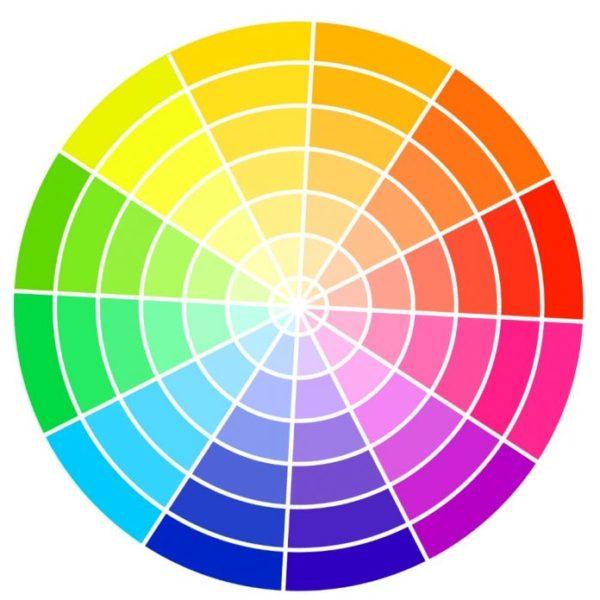 Conseils personnels de styliste : la colorimétrie